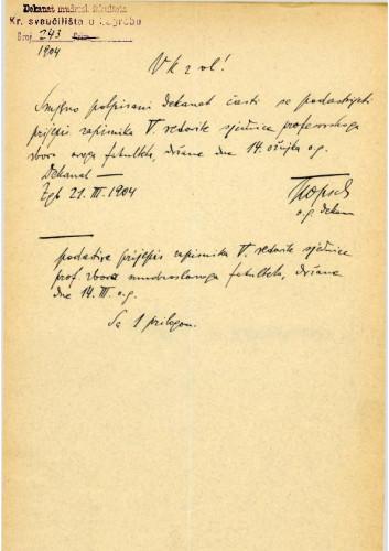5. redovna sjednica 1904.