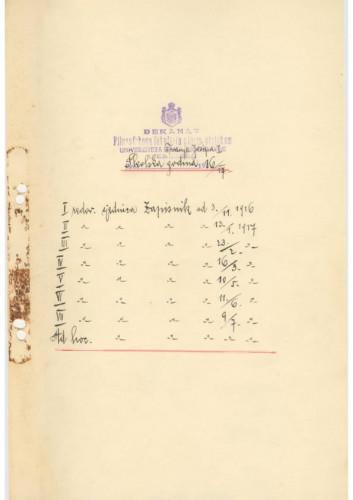1. redovna sjednica 1916.-1917.